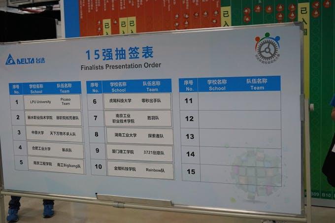 Final Presentation Order