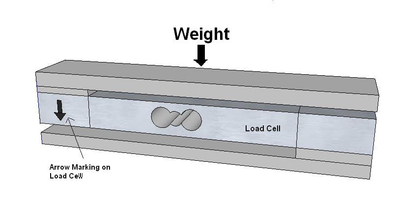 Load Cell Mounting