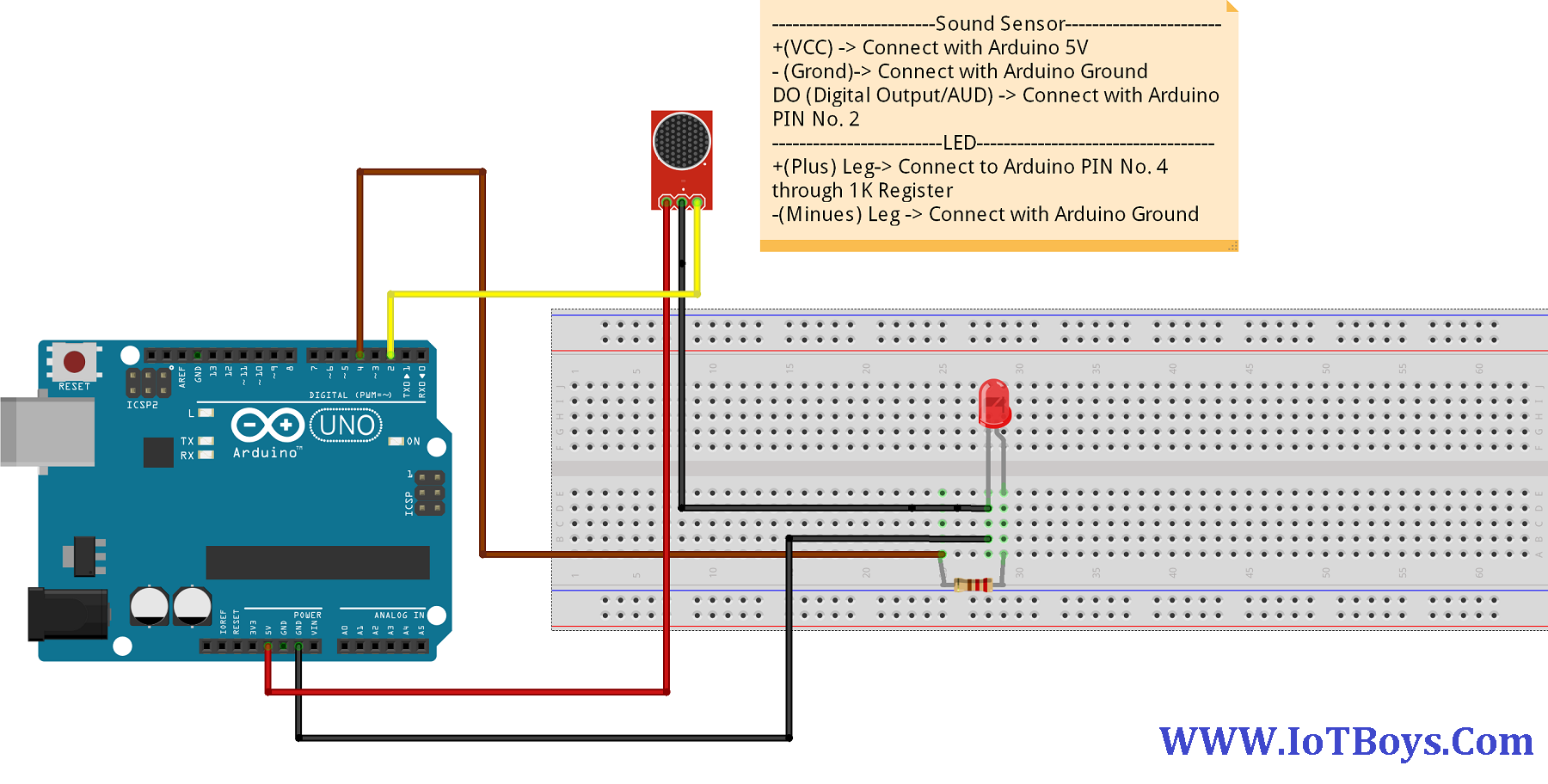 Control Led By Clap Using Arduino And Sound Sensor L293d Pin Diagram Connection Iotboys Com Wiring Wkfols3kjv