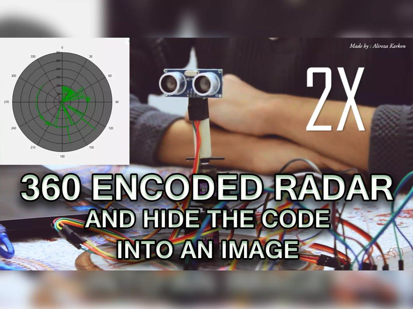 360 Radar (that encodes data onto an image)