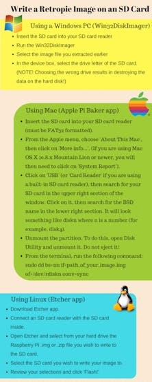 Retropie: Full guide for Raspberry Pi gaming machine - Hackster io