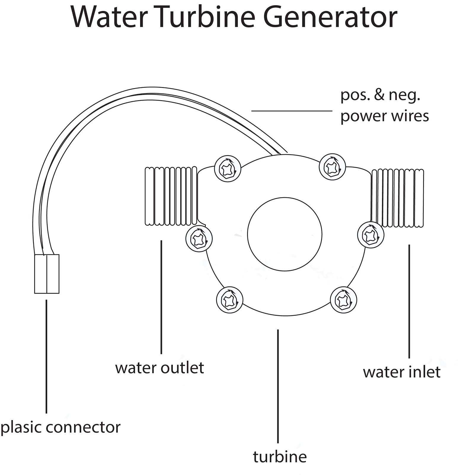 Water generator drawing gstvmjgkrt