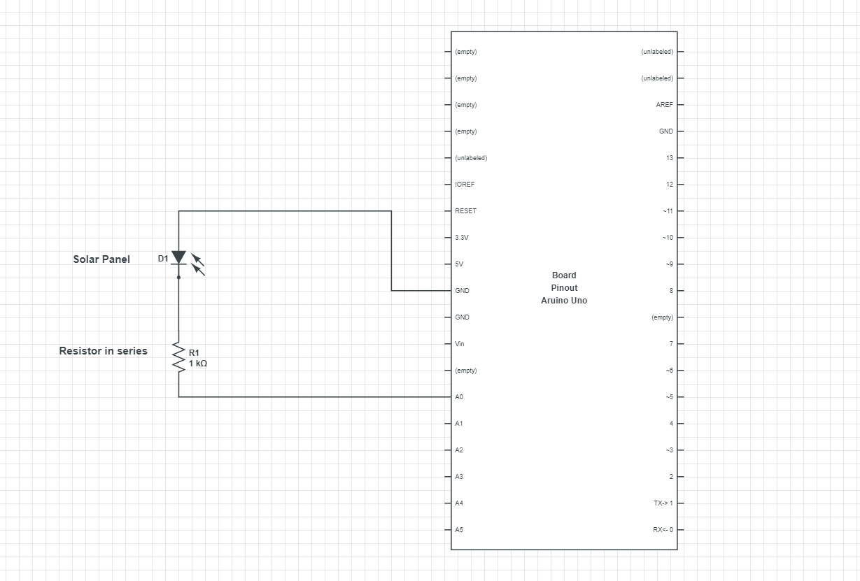 Measuring Solar Radiation With Arduino Sun Tracker Circuit Diagram Schema 001 Wnfxyyyeoh