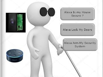 Home Monitoring And Alerts For The Blind