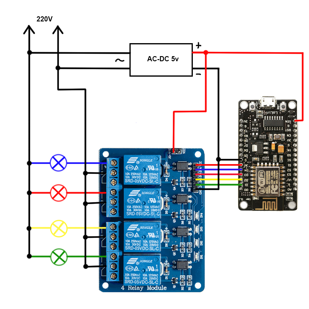 Smart Christmas Tree with ESP - Hackster.io