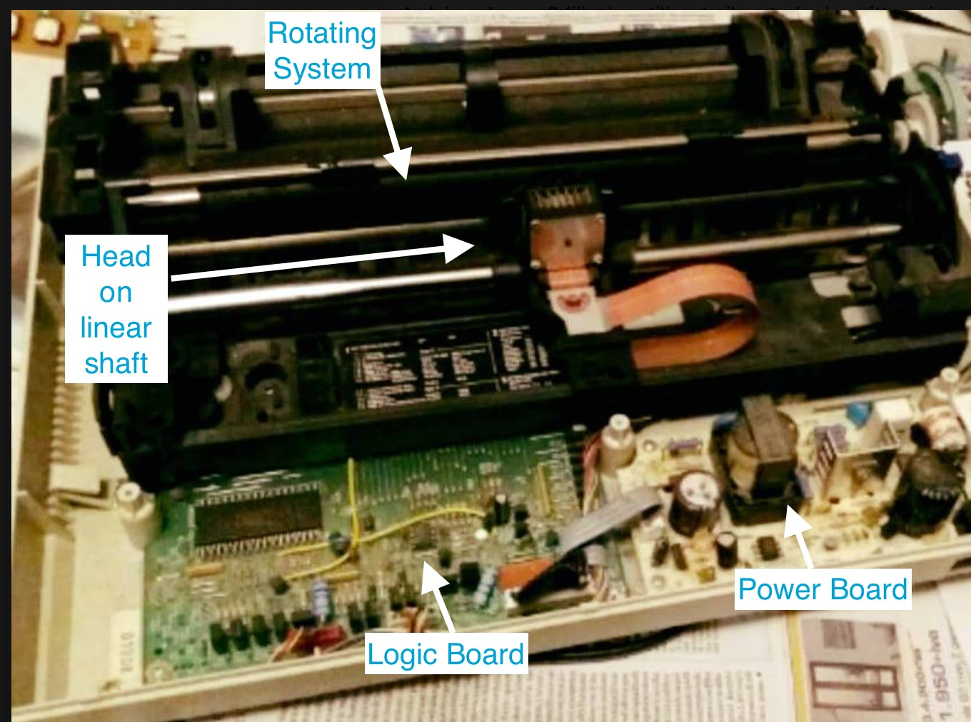 The main printer parts.