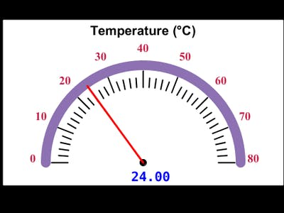 Create GUI To Visualize Temp And Humidity For Arduino
