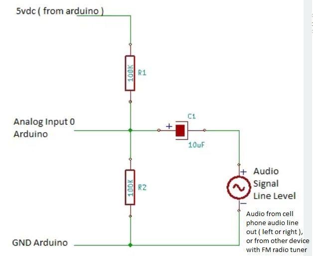 Arduino As A Random Number Generator