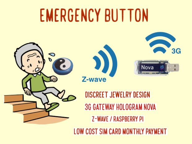Emergency Button with Z-wave - 3G Nova Gateway