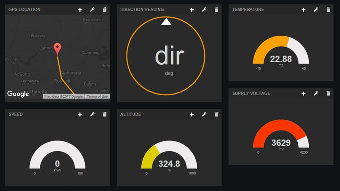 Here's how your dashboard might look like. Play around and have fun with it!