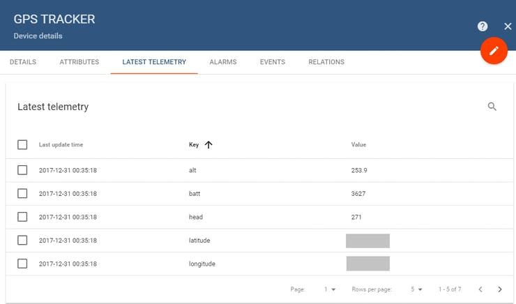 "In the ""Latest Telemtry"" page you should see the latest values being sent by your GPS tracker!"