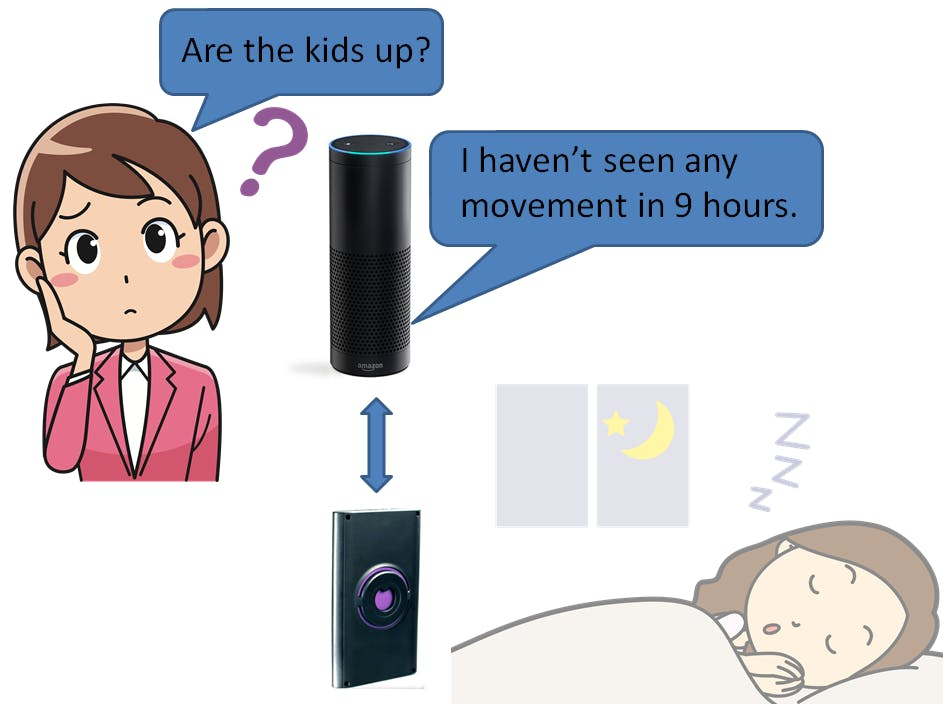 Alexa: Are the Kids Up?