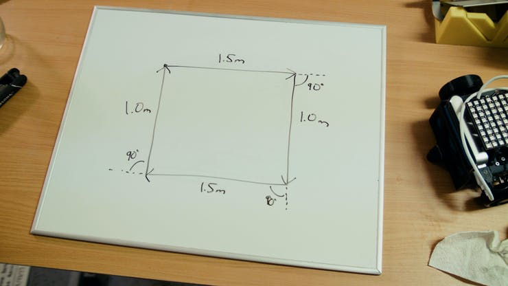 This image illustrates the movements that would be used to draw a vector box