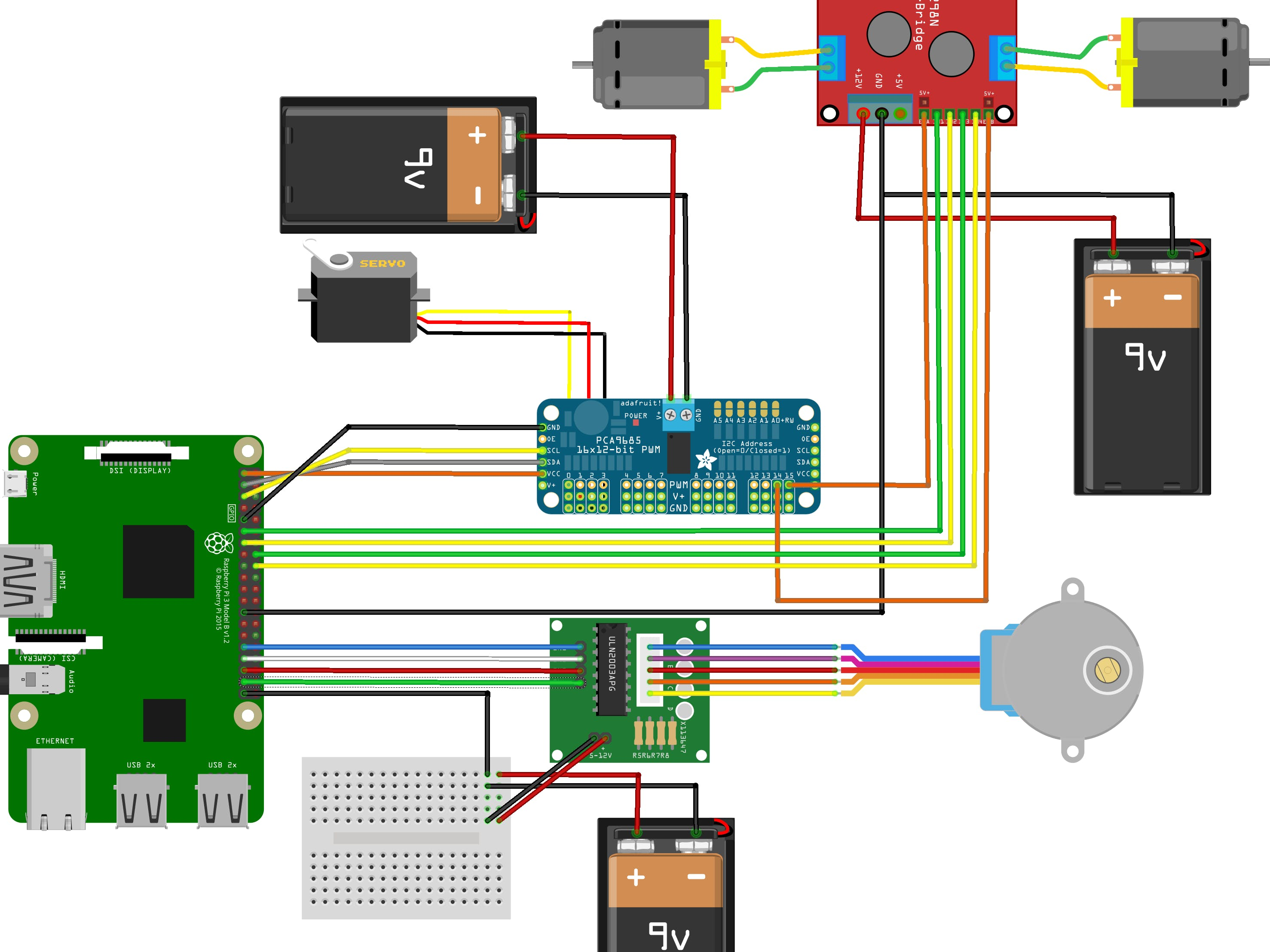 Windows IOT - Stepper, Servo and DC motors
