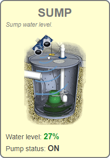 Widget - Sump (low water level)