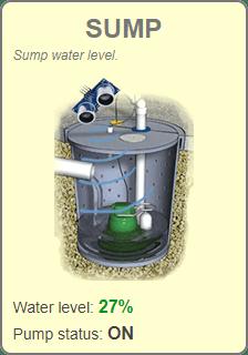 Widget - Sump (low water level)