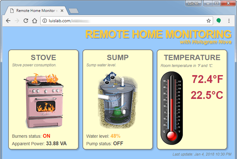 Remote Home Monitor dashboard