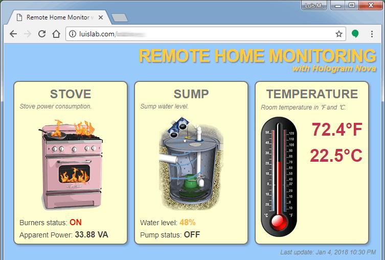 Remote Home Monitor dashboard
