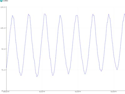 Arduino Oscilliscope