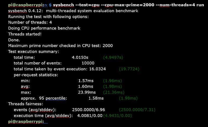 Overclock Your Raspberry Pi 3 - Hackster io