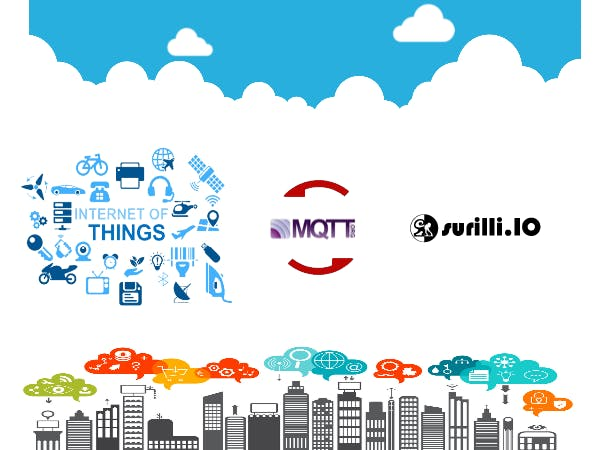 Publish Data Using MQTT With Surilli GSM