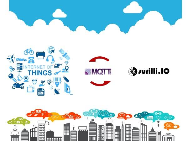 Publish Data Using MQTT With Surilli GSM