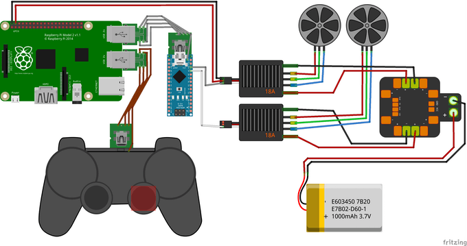 Controlling a robot with playstation controller