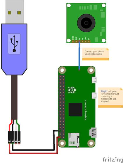 Pi Zero, PiCam, Hologram Nova powered through USB converter by ARDrone 2.0