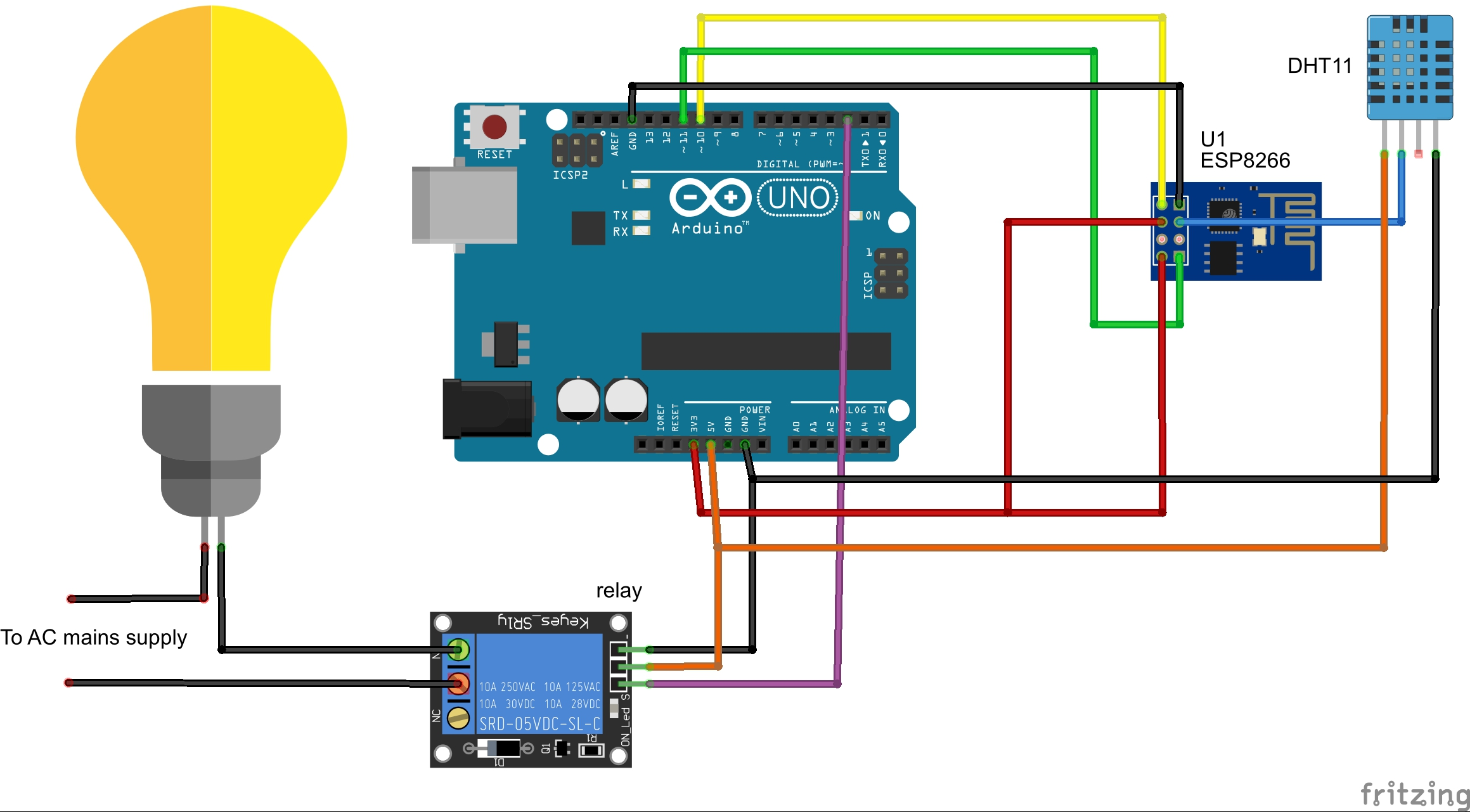 Alexa Based Smart Home Monitoring Schematic Block Diagram Of Webcam System Circuit Qiv2ivxxbr