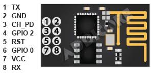 ESP8266 Pin Configuration