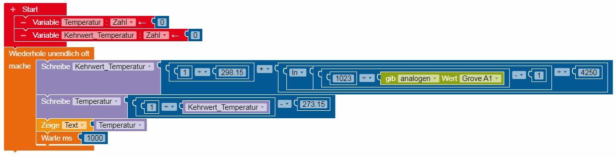 Implementierung für NEPO