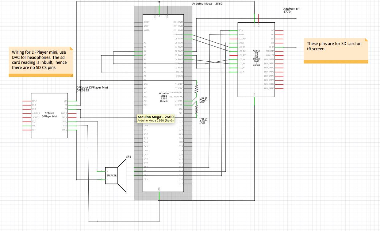 Arduinomusicplayer Tft Wiring Diagram Co7h8xqeny