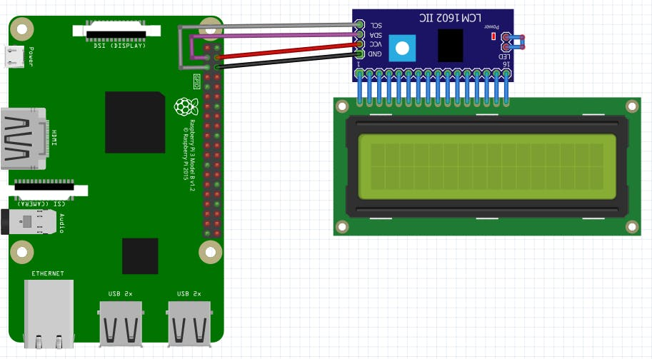 I2C LCM1602 and LCD wired to Raspberry Pi