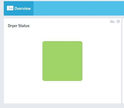 """The dryer is """"on""""."""