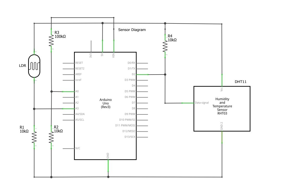 Temperature And Humidity Logger Using Arduino Usb 2 0 Connector Diagram Free Download Wiring Schematic Sensor X4gcgbzb0p