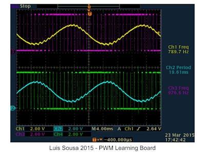 PWM Demonstration Board (Using Arduino)