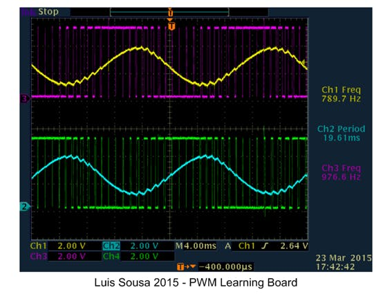 PWM signal on pins 5 and 6 and RC filtered 50Hz signal