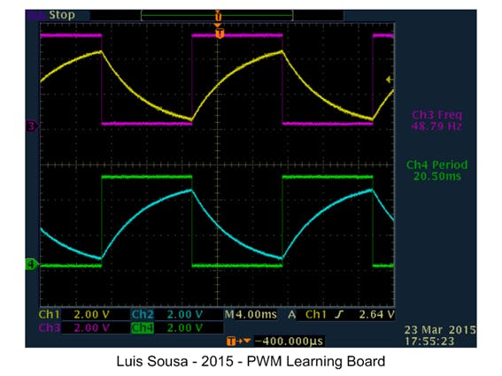 Watch the charge and discharge curve of a capacitor