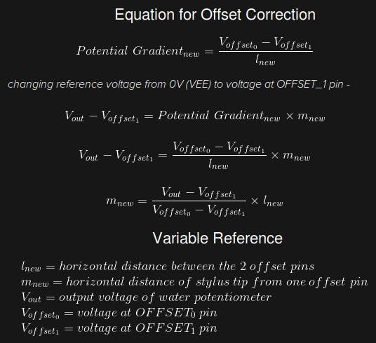 Equation for Offset Correction