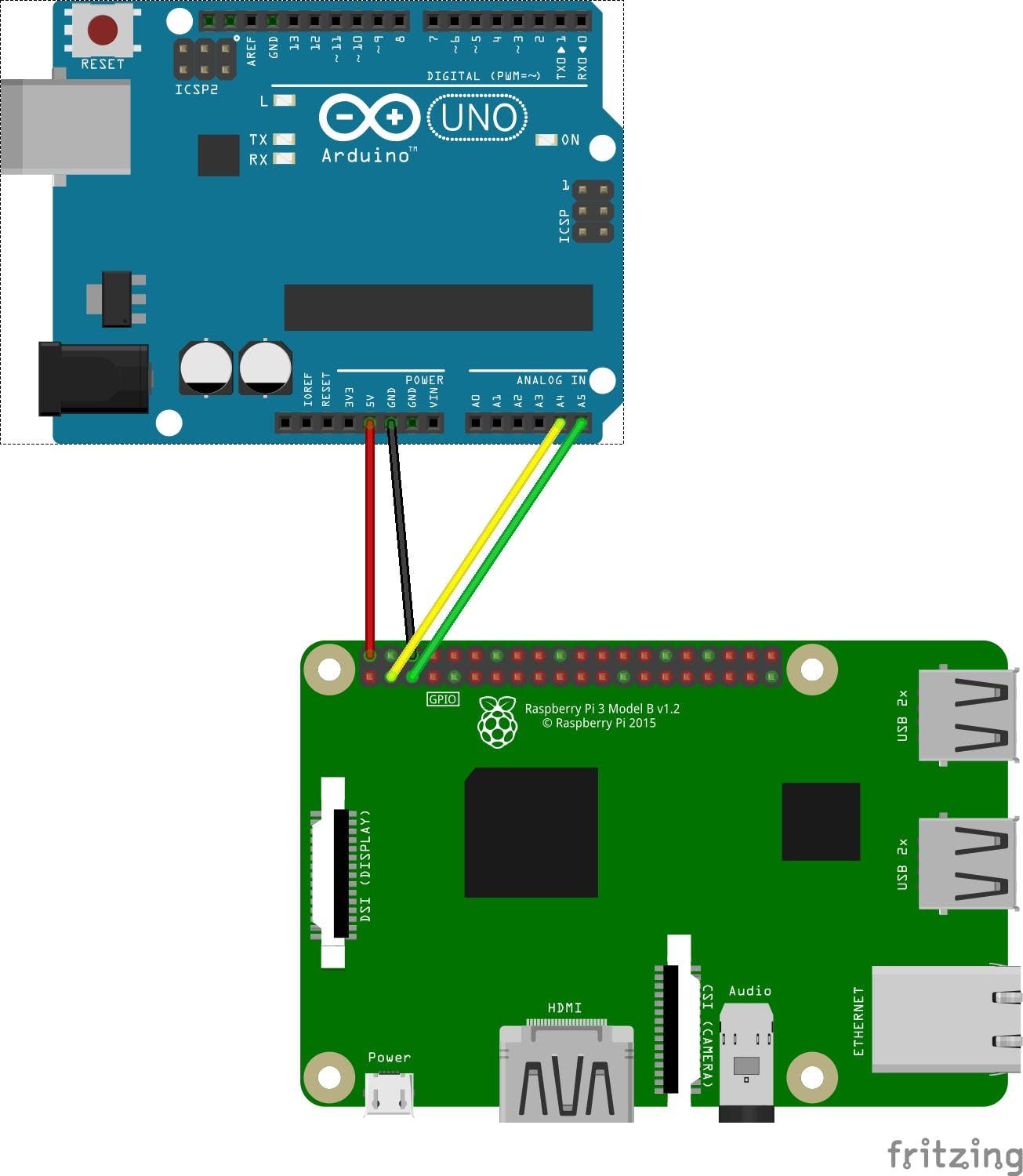 Controlling an Arduino from a Pi3 using I2C