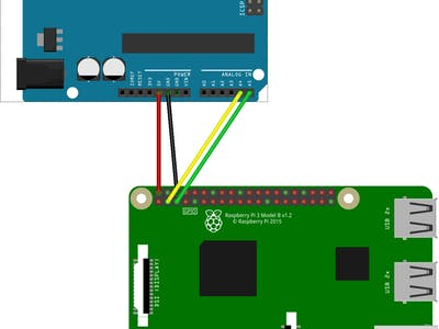 Controlling an Arduino from a Pi3 using I2C - Arduino Project Hub