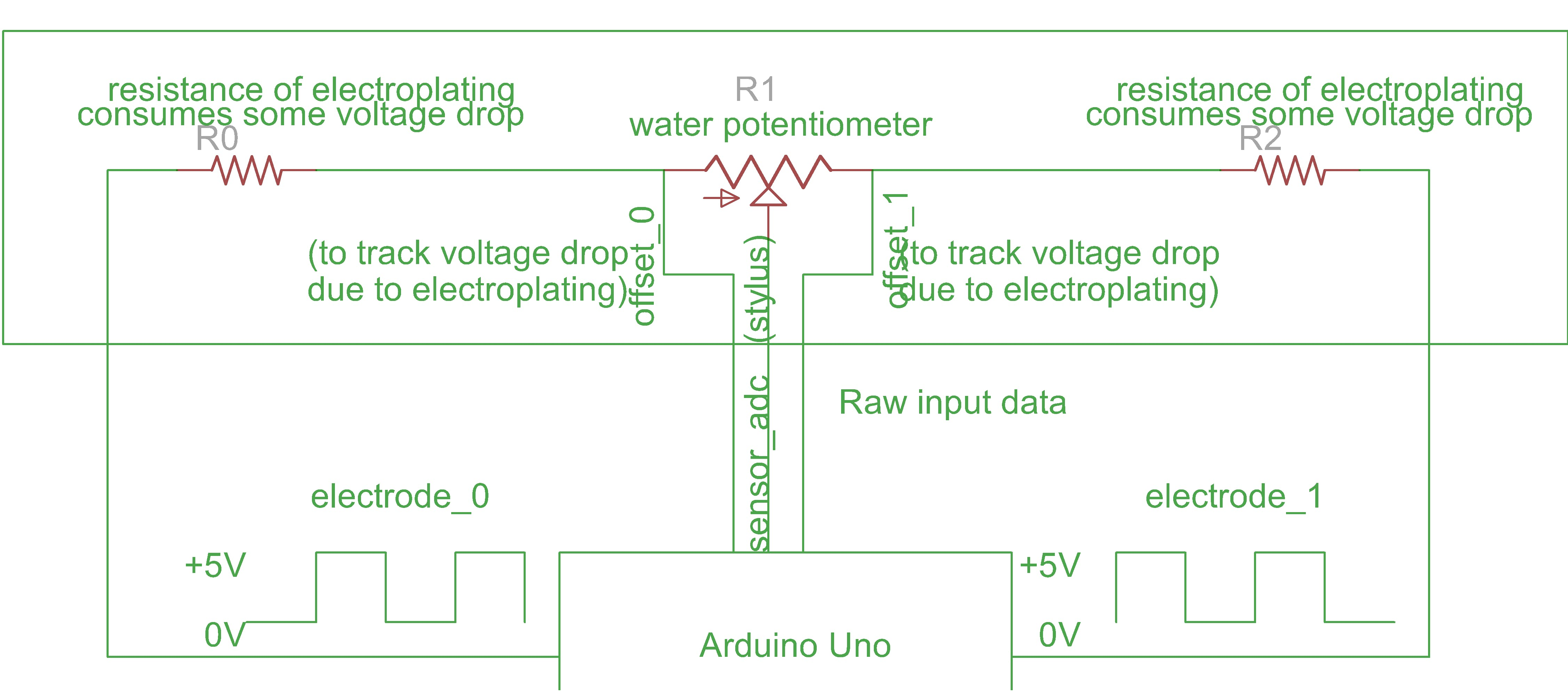 DIY Water Touchpad circuit schematic