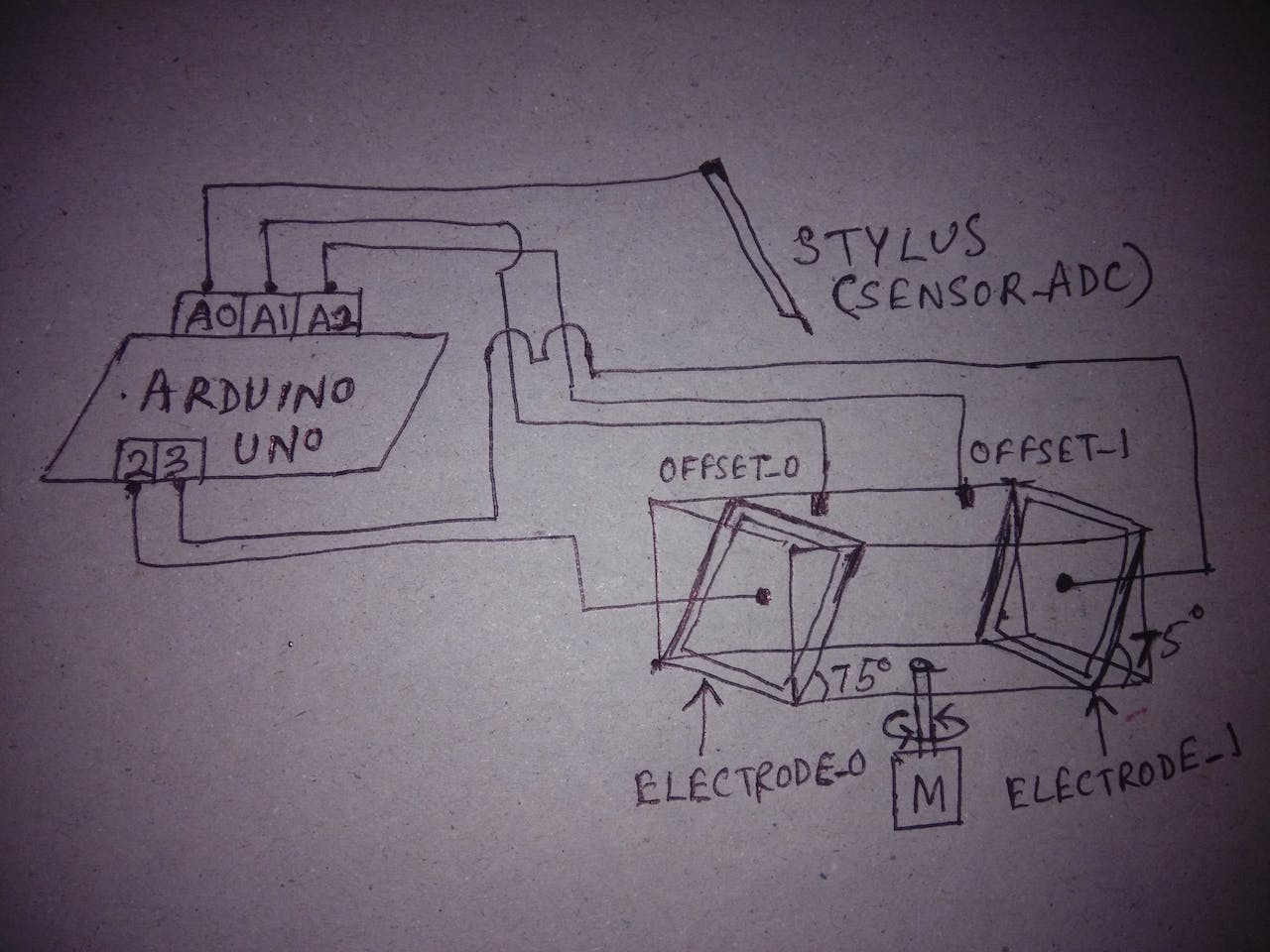 Low Cost Accurate 3d Positioning Open Electronics Arduino Uno Pinout Diagram Make Connect A Wire From One Of Those Electrode Plates To Digital Pin 2 The Now This Plate Becomes 0