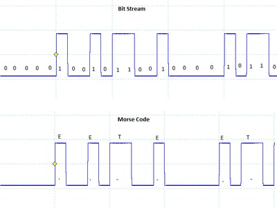 20bps Digital Data Wireless Transceiver(Laser)