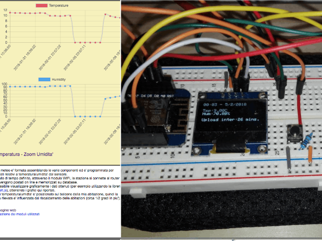 WiFi Weather Stations with Online Graphs