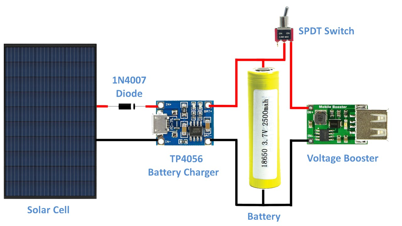 Diy Solar Battery Charger Eliminator Circuit With L7812cv And 7805