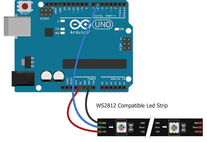 Web-Controlled LED Animations with Raspberry Pi and Arduino