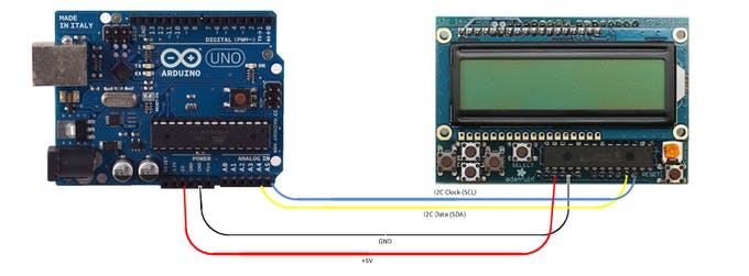Adafruit RGB LCD Shield connections (https://learn.adafruit.com/assets/1439)