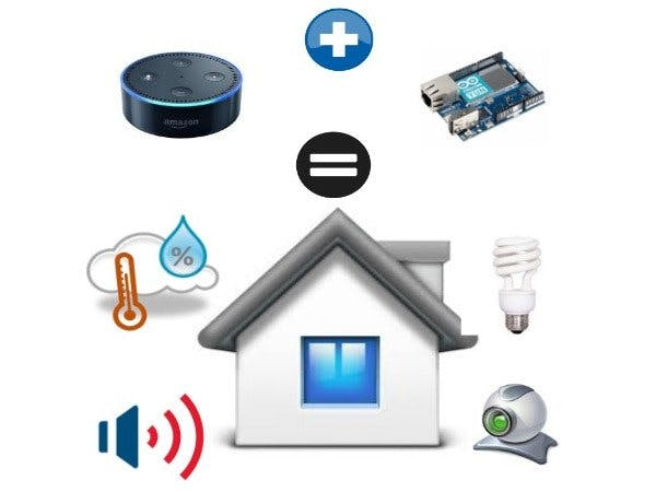 Arduino Home Controller Activated by Alexa