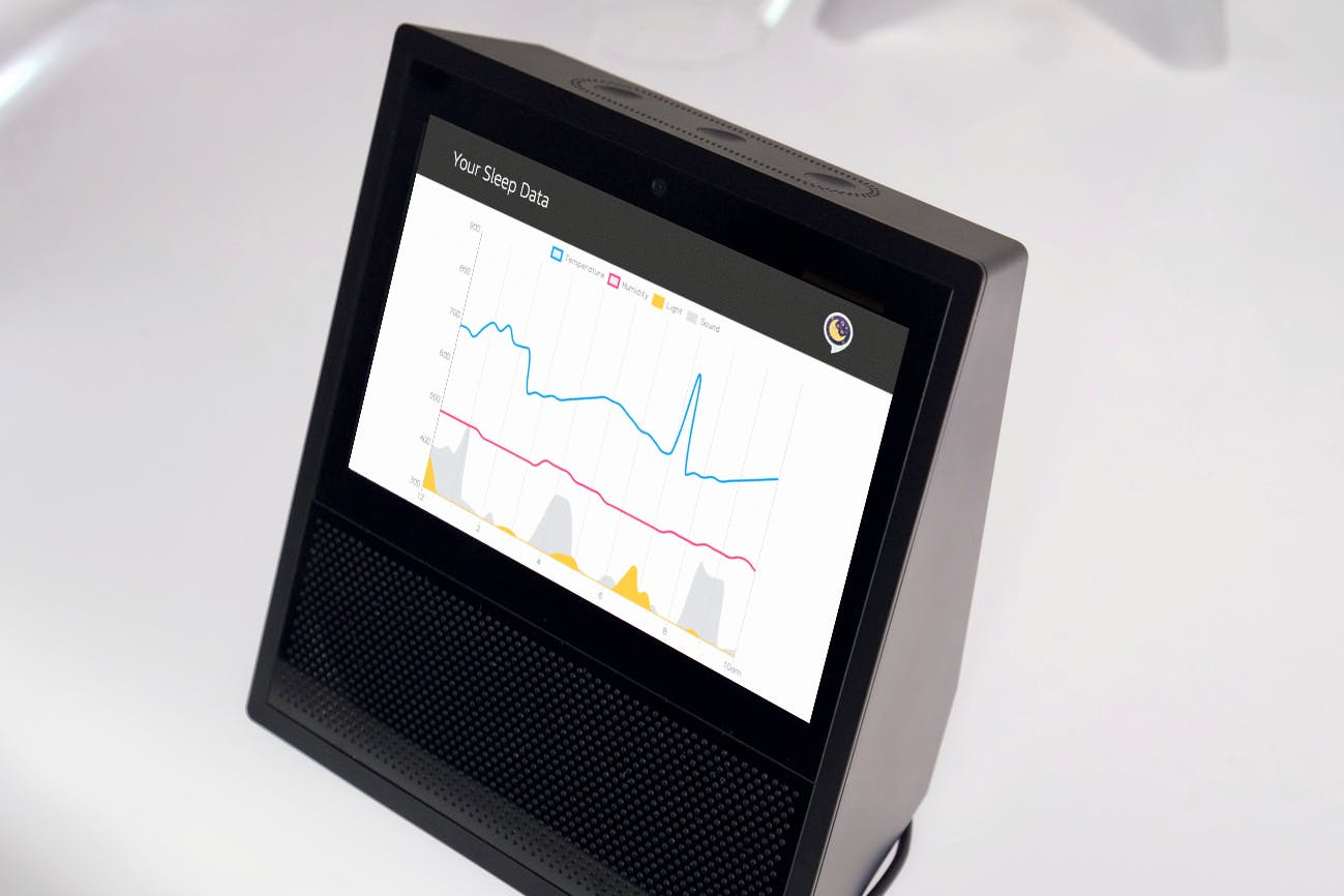 Realtime Charts in Action on the Echo Show